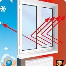 Энергоэффективный стеклопакет: сохраните тепло в вашем доме